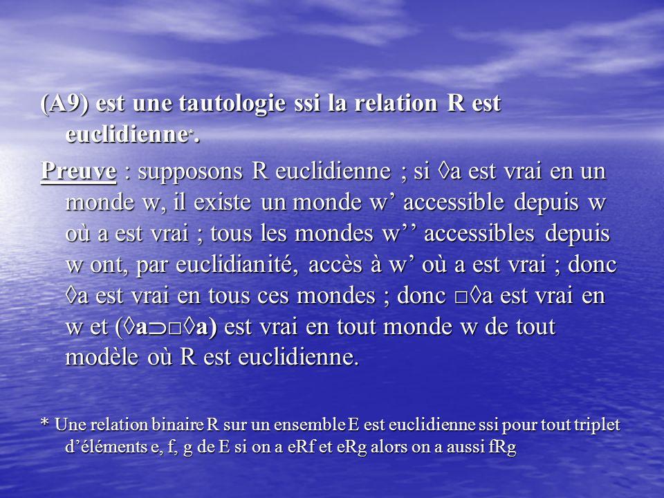 (A9) est une tautologie ssi la relation R est euclidienne *. Preuve : supposons R euclidienne ; si ◊a est vrai en un monde w, il existe un monde w' ac