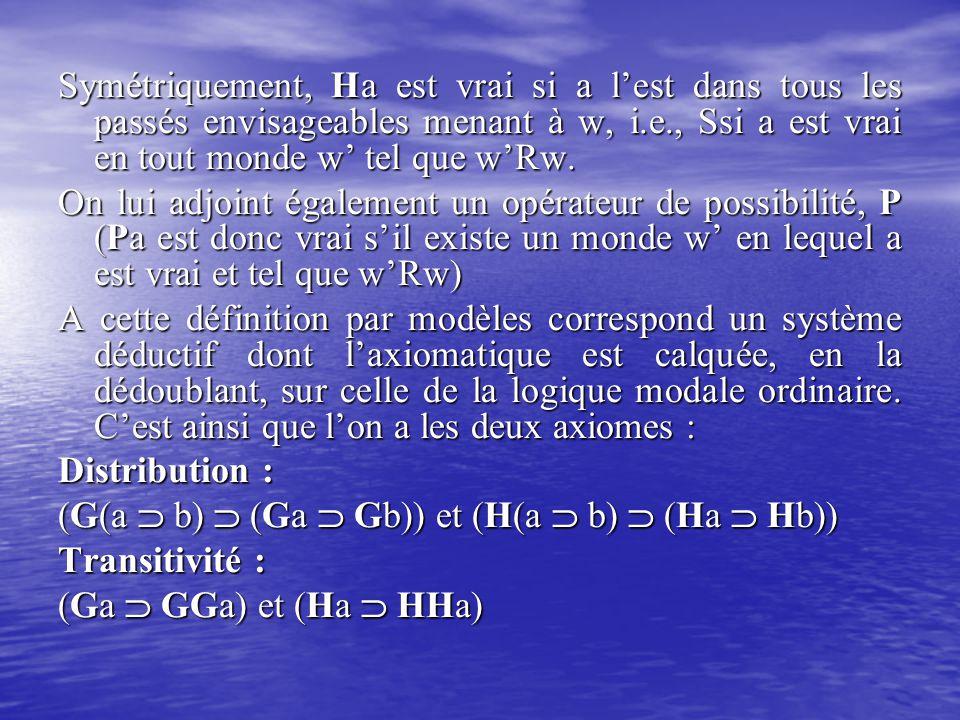 Symétriquement, Ha est vrai si a l'est dans tous les passés envisageables menant à w, i.e., Ssi a est vrai en tout monde w' tel que w'Rw. On lui adjoi