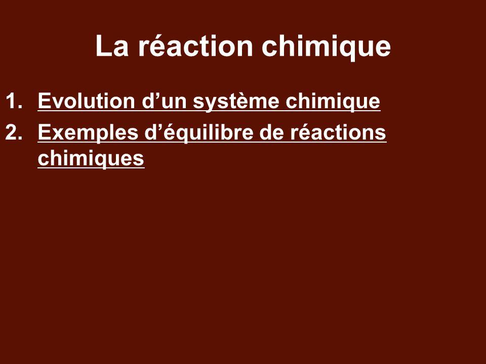 La réaction chimique 1.Evolution d'un système chimique 2.Exemples d'équilibre de réactions chimiques
