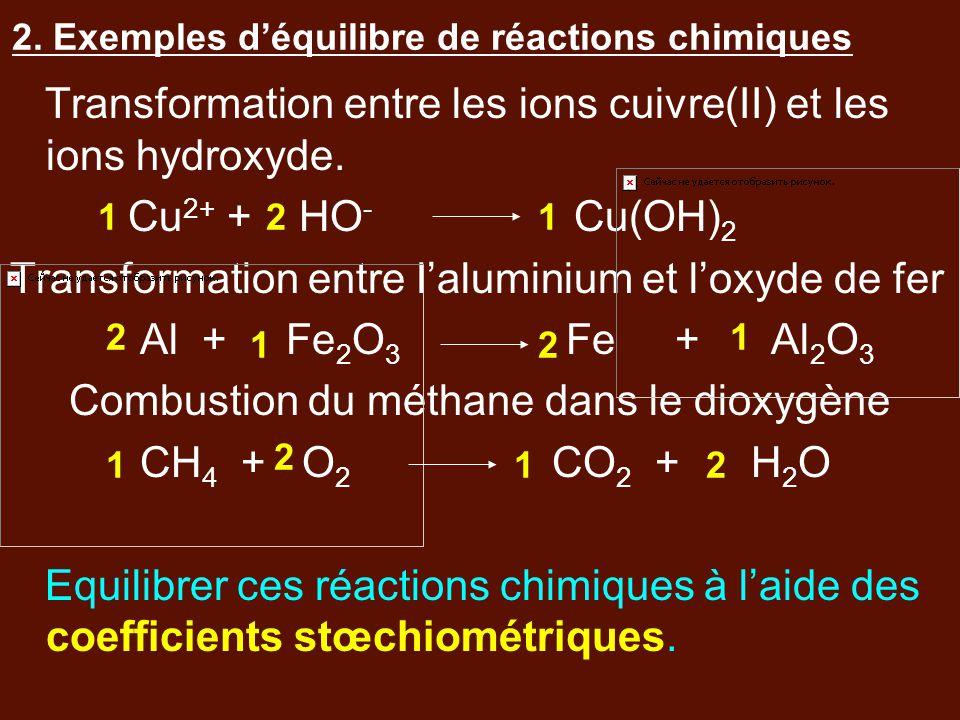 2. Exemples d'équilibre de réactions chimiques Transformation entre les ions cuivre(II) et les ions hydroxyde. Cu 2+ + HO - Cu(OH) 2 Transformation en
