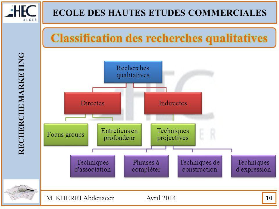 ECOLE DES HAUTES ETUDES COMMERCIALES RECHERCHE MARKETING M. KHERRI Abdenacer Avril 2014 10 Recherches qualitatives Directes Focus groups Entretiens en