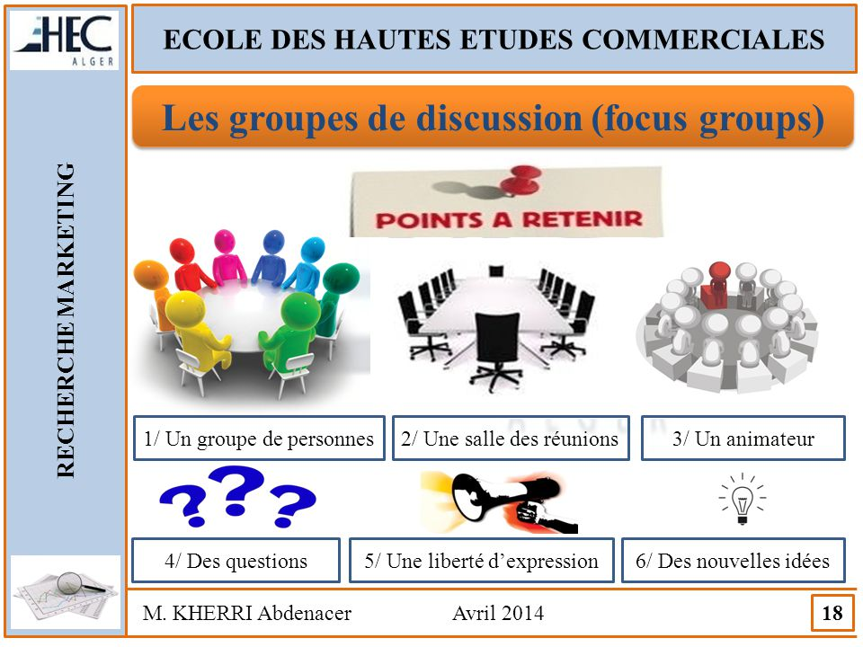 ECOLE DES HAUTES ETUDES COMMERCIALES RECHERCHE MARKETING M. KHERRI Abdenacer Avril 2014 18 Les groupes de discussion (focus groups) 1/ Un groupe de pe