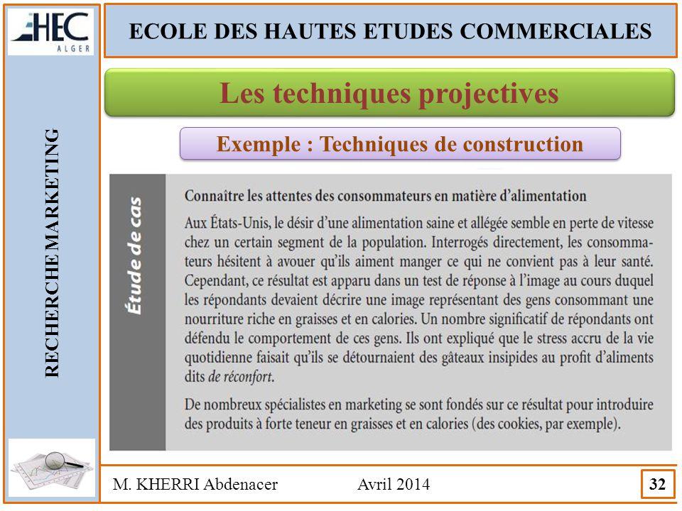 ECOLE DES HAUTES ETUDES COMMERCIALES RECHERCHE MARKETING M. KHERRI Abdenacer Avril 2014 32 Les techniques projectives Exemple : Techniques de construc