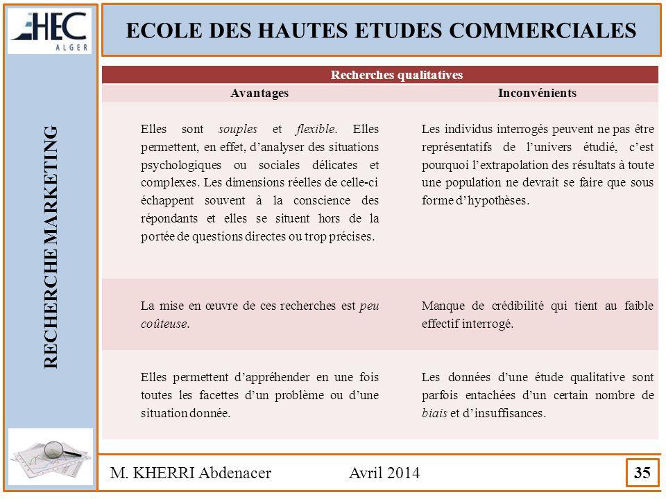 ECOLE DES HAUTES ETUDES COMMERCIALES RECHERCHE MARKETING M. KHERRI Abdenacer Avril 2014 35 Recherches qualitatives AvantagesInconvénients Elles sont s