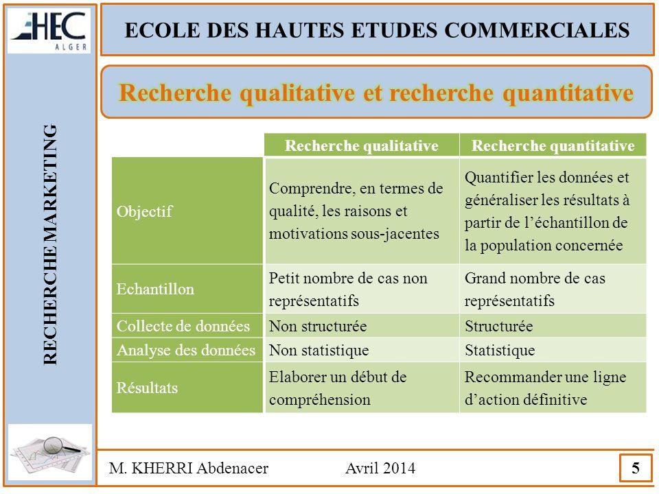 ECOLE DES HAUTES ETUDES COMMERCIALES RECHERCHE MARKETING M. KHERRI Abdenacer Avril 2014 5 Recherche qualitativeRecherche quantitative Objectif Compren