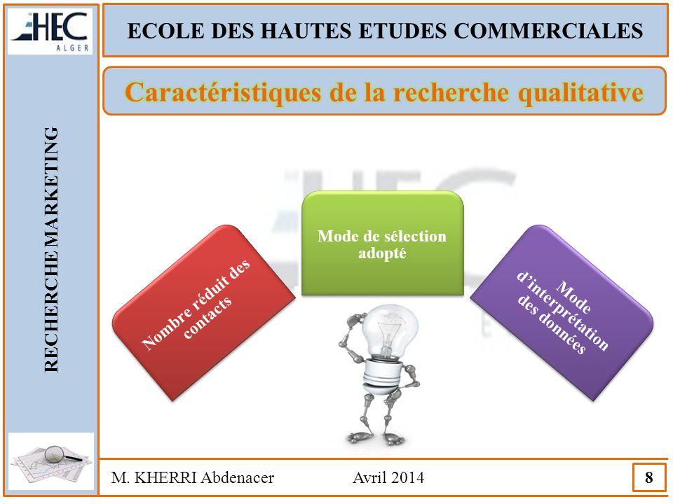 ECOLE DES HAUTES ETUDES COMMERCIALES RECHERCHE MARKETING M. KHERRI Abdenacer Avril 2014 8 Nombre réduit des contacts Mode de sélection adopté Mode d'i