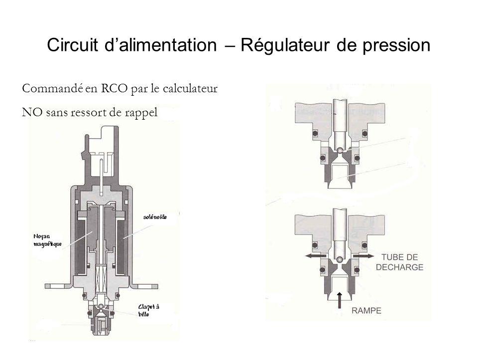 Circuit d'alimentation – Régulateur de pression Commandé en RCO par le calculateur NO sans ressort de rappel