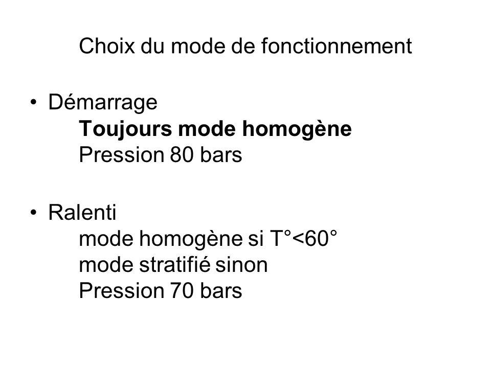 Choix du mode de fonctionnement Démarrage Toujours mode homogène Pression 80 bars Ralenti mode homogène si T°<60° mode stratifié sinon Pression 70 bars