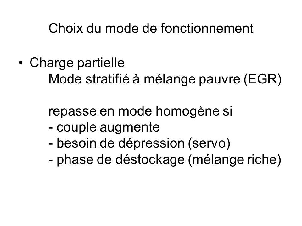 Choix du mode de fonctionnement Charge partielle Mode stratifié à mélange pauvre (EGR) repasse en mode homogène si - couple augmente - besoin de dépression (servo) - phase de déstockage (mélange riche)