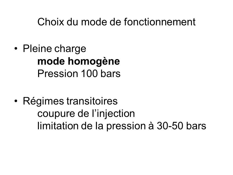 Choix du mode de fonctionnement Pleine charge mode homogène Pression 100 bars Régimes transitoires coupure de l'injection limitation de la pression à 30-50 bars
