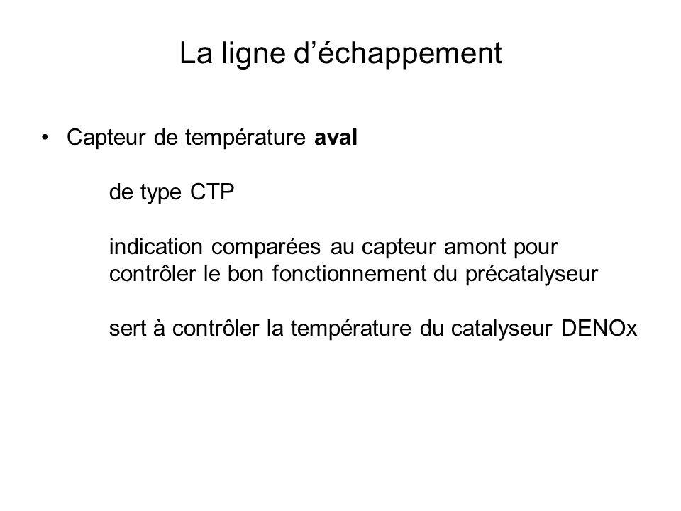 La ligne d'échappement Capteur de température aval de type CTP indication comparées au capteur amont pour contrôler le bon fonctionnement du précatalyseur sert à contrôler la température du catalyseur DENOx