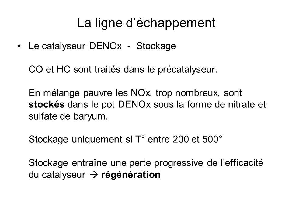 La ligne d'échappement Le catalyseur DENOx - Stockage CO et HC sont traités dans le précatalyseur. En mélange pauvre les NOx, trop nombreux, sont stoc
