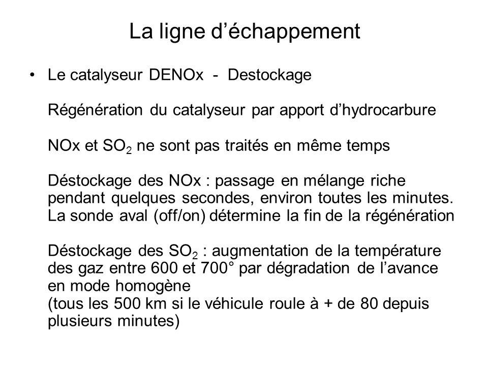 La ligne d'échappement Le catalyseur DENOx - Destockage Régénération du catalyseur par apport d'hydrocarbure NOx et SO 2 ne sont pas traités en même temps Déstockage des NOx : passage en mélange riche pendant quelques secondes, environ toutes les minutes.