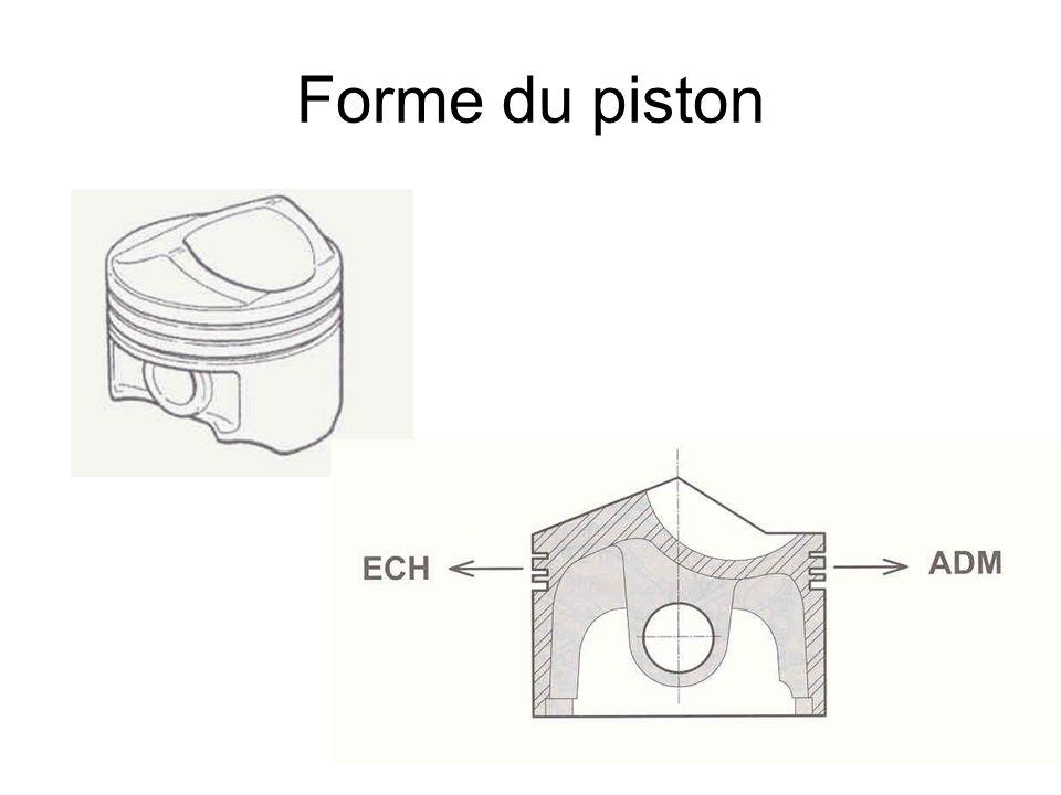 Forme du piston