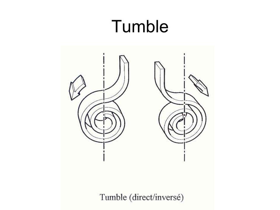Tumble