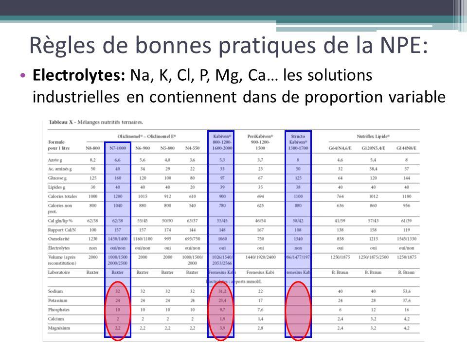 Règles de bonnes pratiques de la NPE: Electrolytes: Na, K, Cl, P, Mg, Ca… les solutions industrielles en contiennent dans de proportion variable