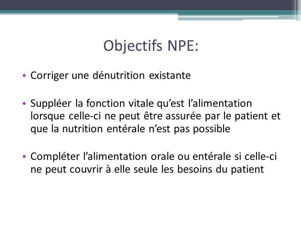 Objectifs NPE: Corriger une dénutrition existante Suppléer la fonction vitale qu'est l'alimentation lorsque celle-ci ne peut être assurée par le patie