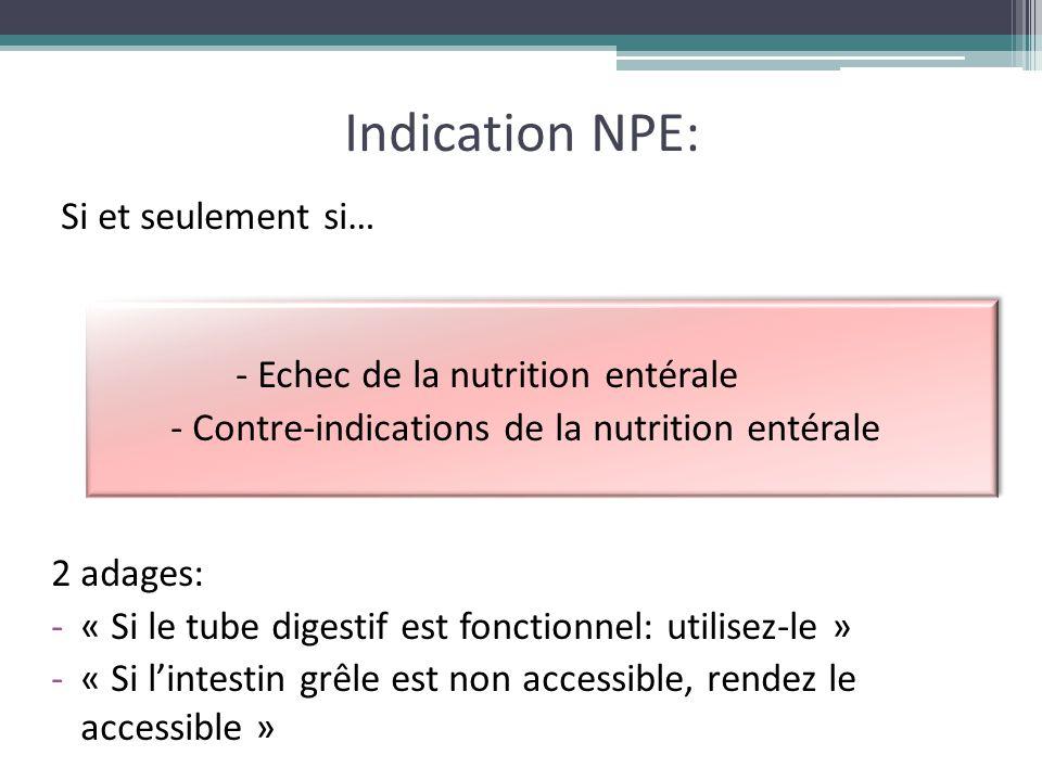Indication NPE: Si et seulement si… - Echec de la nutrition entérale - Contre-indications de la nutrition entérale 2 adages: -« Si le tube digestif es