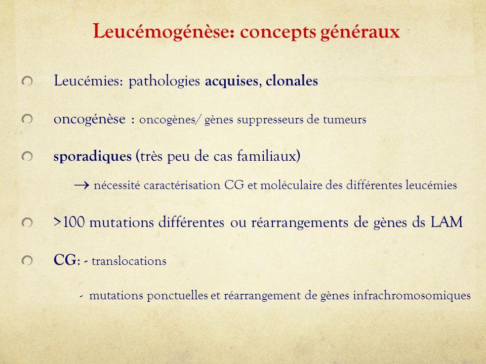 Leucémogénèse: concepts généraux Leucémies: pathologies acquises, clonales oncogénèse : oncogènes/ gènes suppresseurs de tumeurs sporadiques (très peu