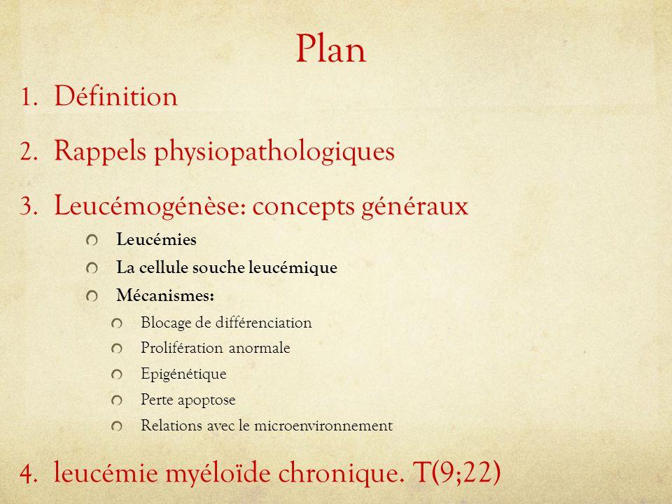 Plan 1. Définition 2. Rappels physiopathologiques 3. Leucémogénèse: concepts généraux Leucémies La cellule souche leucémique Mécanismes: Blocage de di