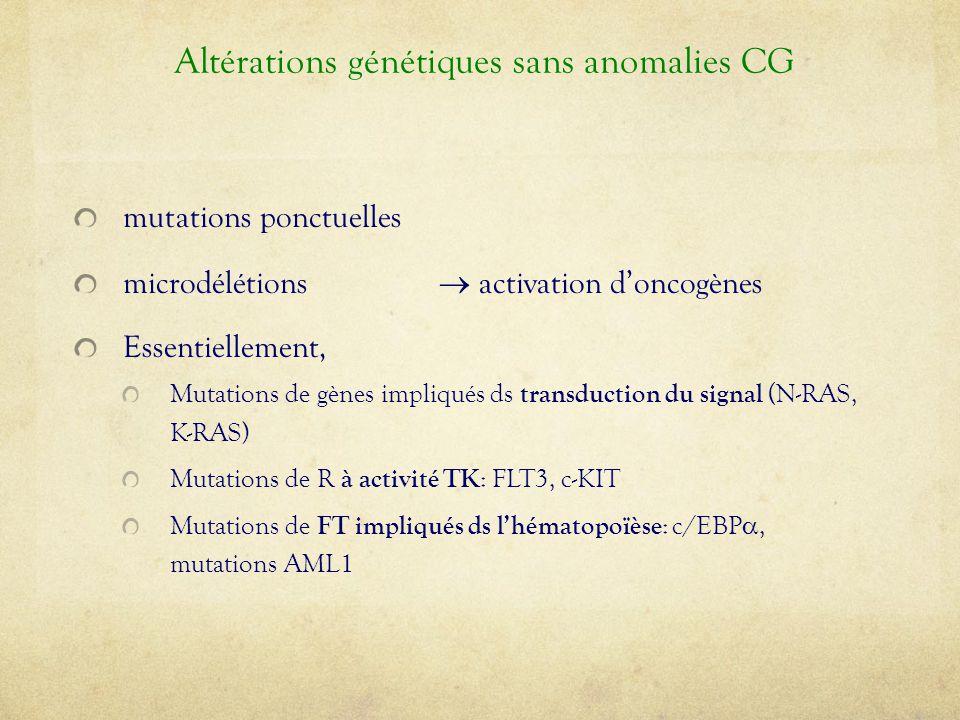 Altérations génétiques sans anomalies CG mutations ponctuelles microdélétions  activation d'oncogènes Essentiellement, Mutations de gènes impliqués d