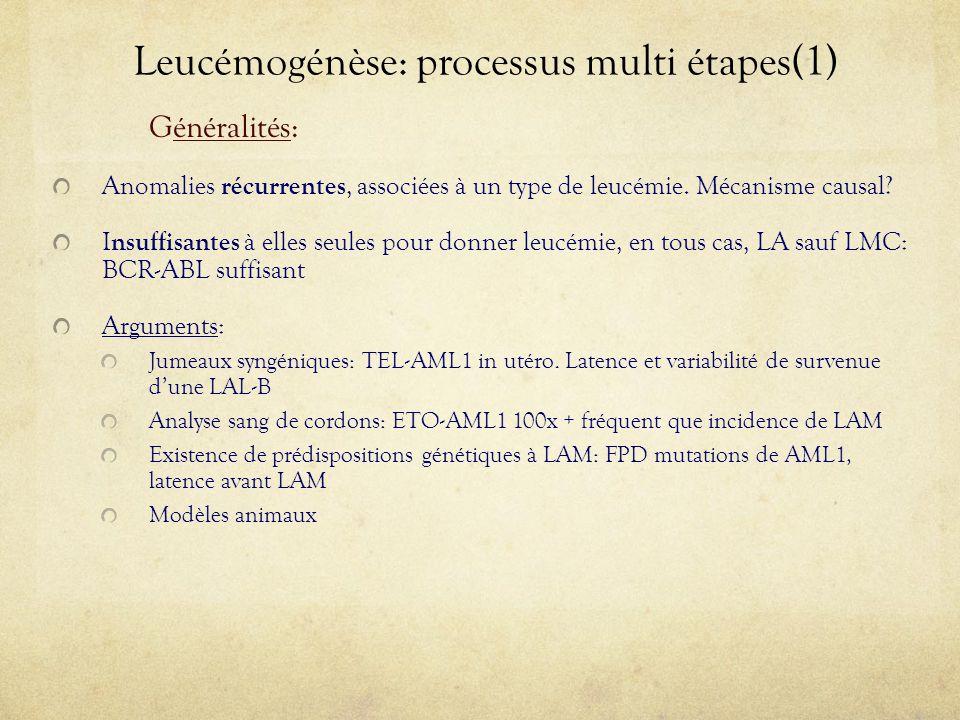 Généralités: Anomalies récurrentes, associées à un type de leucémie. Mécanisme causal? I nsuffisantes à elles seules pour donner leucémie, en tous cas