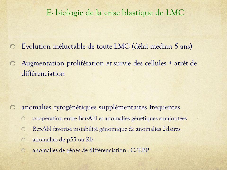 Évolution inéluctable de toute LMC (délai médian 5 ans) Augmentation prolifération et survie des cellules + arrêt de différenciation anomalies cytogén