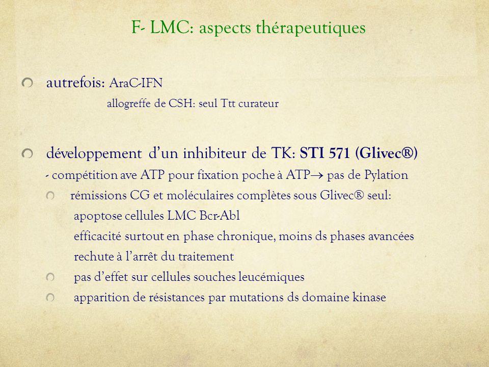 autrefois: AraC-IFN allogreffe de CSH: seul Ttt curateur développement d'un inhibiteur de TK: STI 571 (Glivec®) - compétition ave ATP pour fixation po