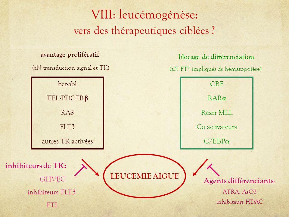 VIII: leucémogénèse: vers des thérapeutiques ciblées ? CBF RAR α Réarr MLL Co activateurs C/EBP  blocage de différenciation (aN FT° impliqués ds héma