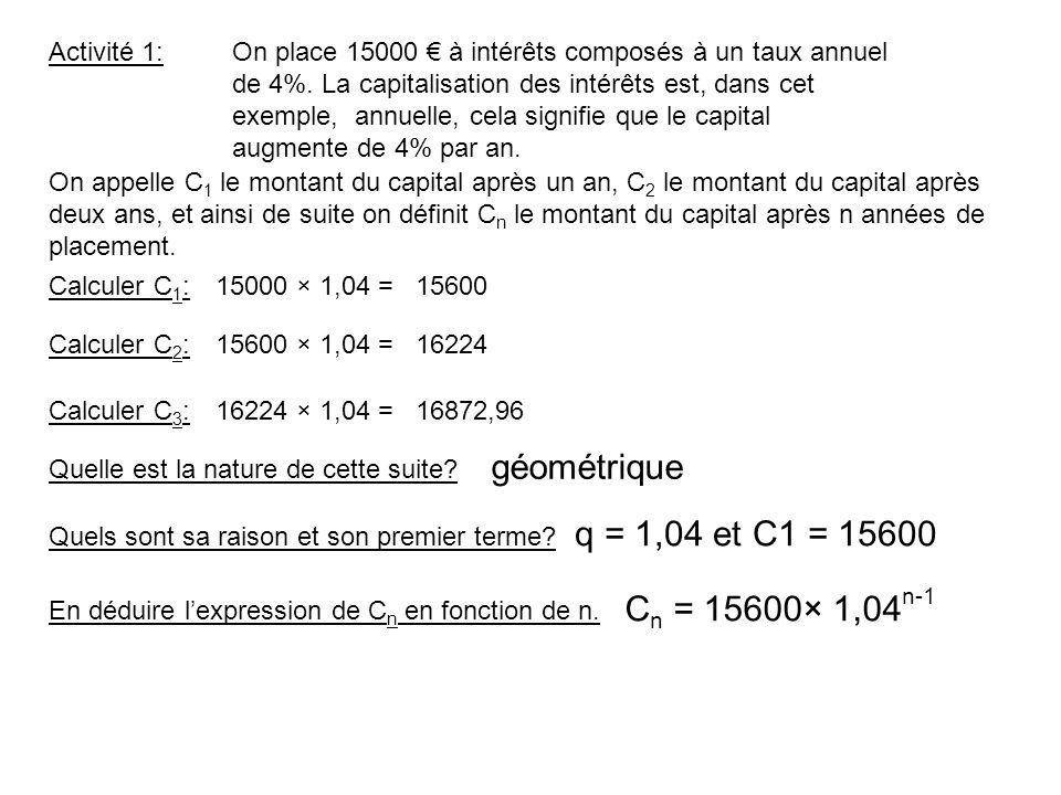 On déduit que, dans le cas général, où l'on place un capital C o à un taux t pendant n périodes, le capital C n sera alors: C o ( 1 + t ) n C n = Capital acquis Capital initial Annuel Semestriel Trimestriel Mensuel Journalier Années Semestres Trimestres Mois Jours Taux Nombre de