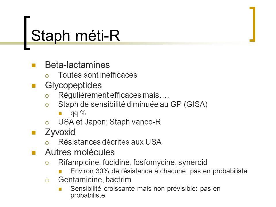 Staph méti-R Beta-lactamines  Toutes sont inefficaces Glycopeptides  Régulièrement efficaces mais….  Staph de sensibilité diminuée au GP (GISA) qq