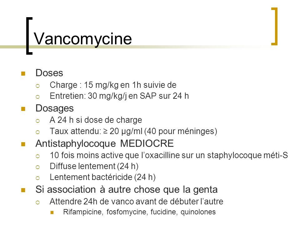 Vancomycine Doses  Charge : 15 mg/kg en 1h suivie de  Entretien: 30 mg/kg/j en SAP sur 24 h Dosages  A 24 h si dose de charge  Taux attendu: ≥ 20