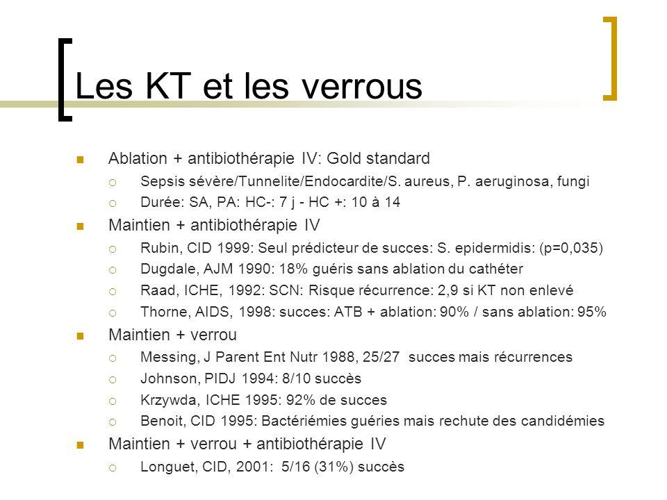Les KT et les verrous Ablation + antibiothérapie IV: Gold standard  Sepsis sévère/Tunnelite/Endocardite/S. aureus, P. aeruginosa, fungi  Durée: SA,