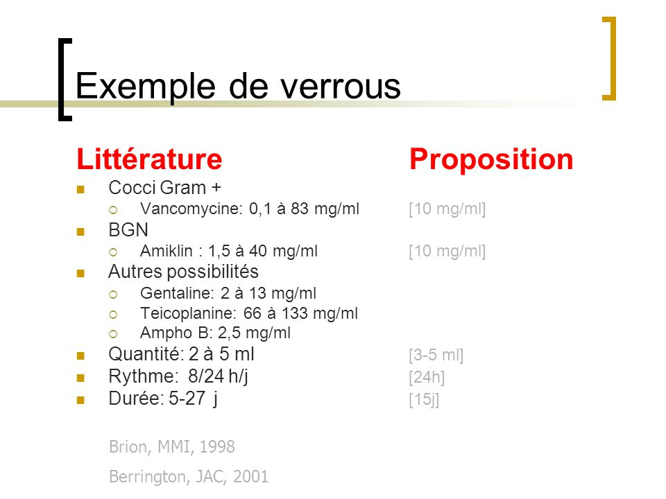 Exemple de verrous LittératureProposition Cocci Gram +  Vancomycine: 0,1 à 83 mg/ml[10 mg/ml] BGN  Amiklin : 1,5 à 40 mg/ml[10 mg/ml] Autres possibi