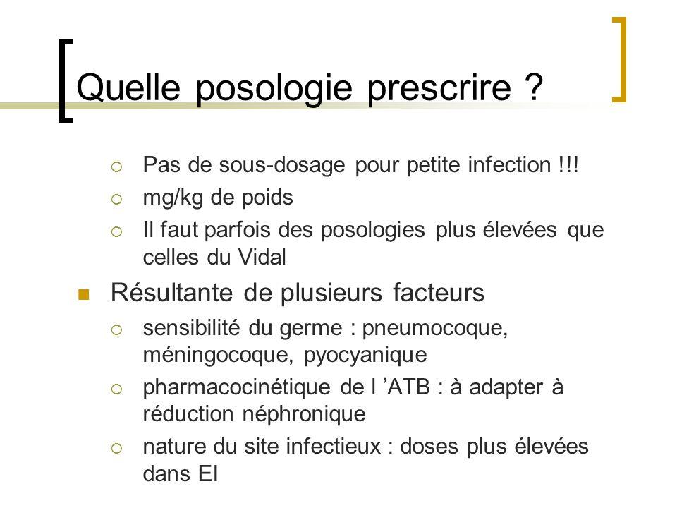 Quelle posologie prescrire ?  Pas de sous-dosage pour petite infection !!!  mg/kg de poids  Il faut parfois des posologies plus élevées que celles