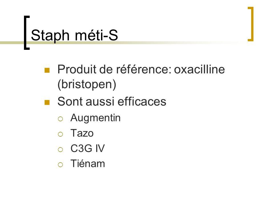 Staph méti-S Produit de référence: oxacilline (bristopen) Sont aussi efficaces  Augmentin  Tazo  C3G IV  Tiénam