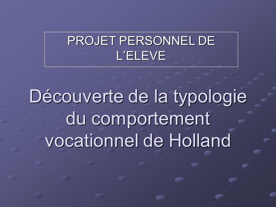 Découverte de la typologie du comportement vocationnel de Holland PROJET PERSONNEL DE L'ELEVE