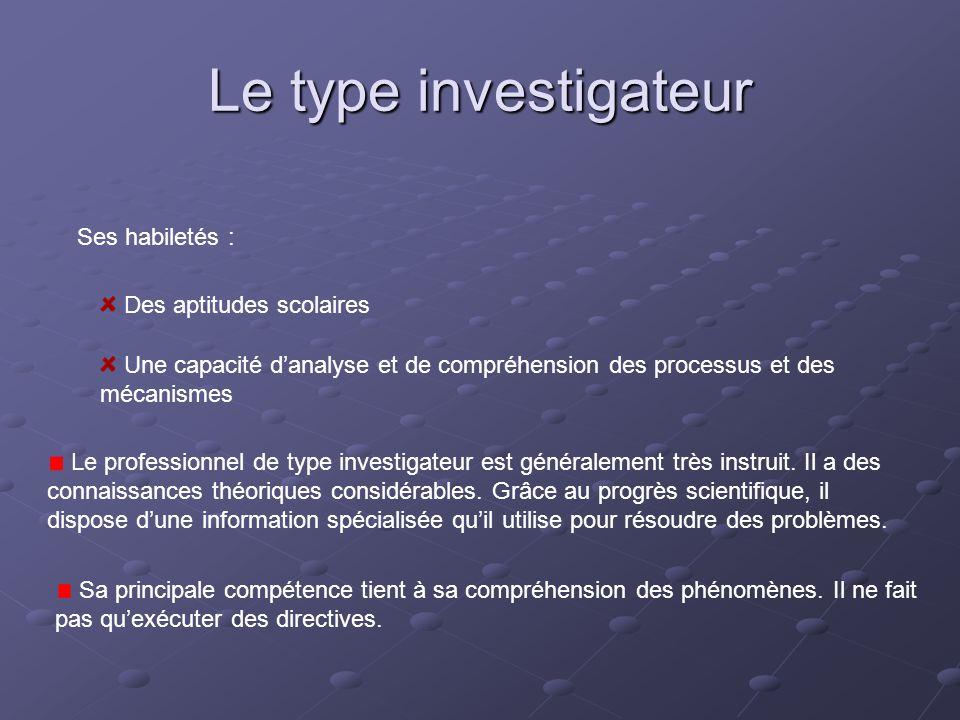 Le type investigateur Ses habiletés : Des aptitudes scolaires Une capacité d'analyse et de compréhension des processus et des mécanismes Le profession
