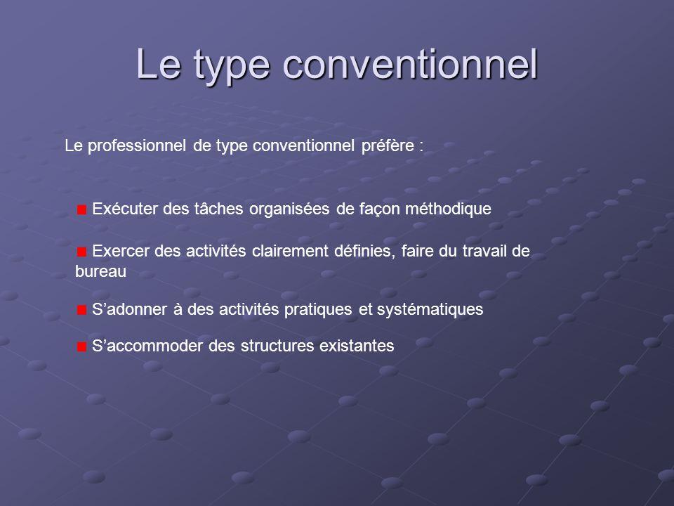 Le type conventionnel Le professionnel de type conventionnel préfère : Exécuter des tâches organisées de façon méthodique Exercer des activités claire