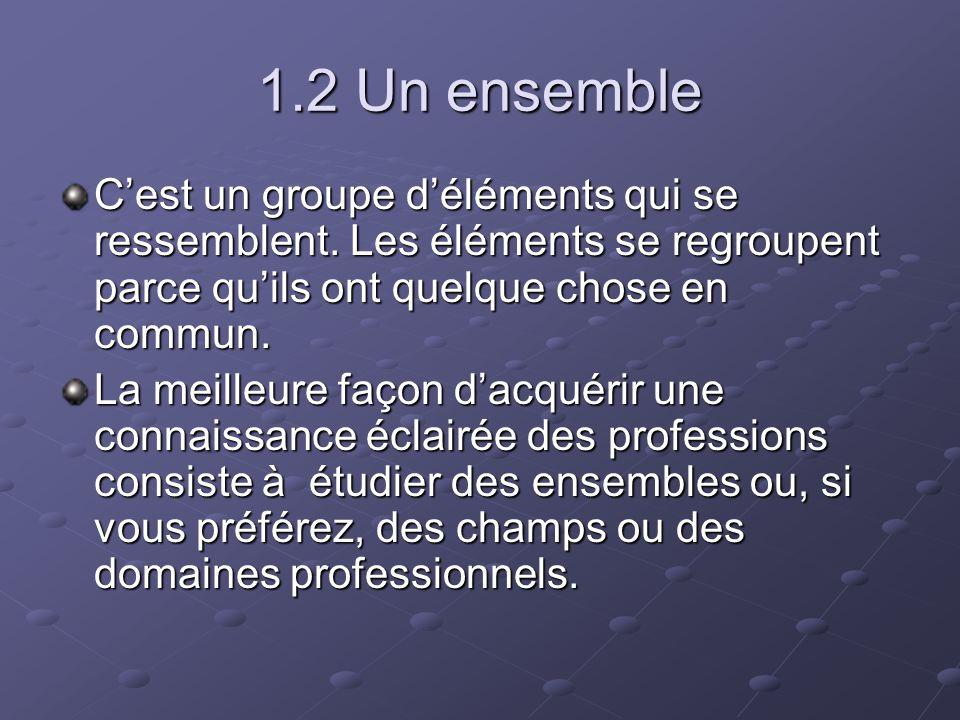 1.2 Un ensemble C'est un groupe d'éléments qui se ressemblent. Les éléments se regroupent parce qu'ils ont quelque chose en commun. La meilleure façon