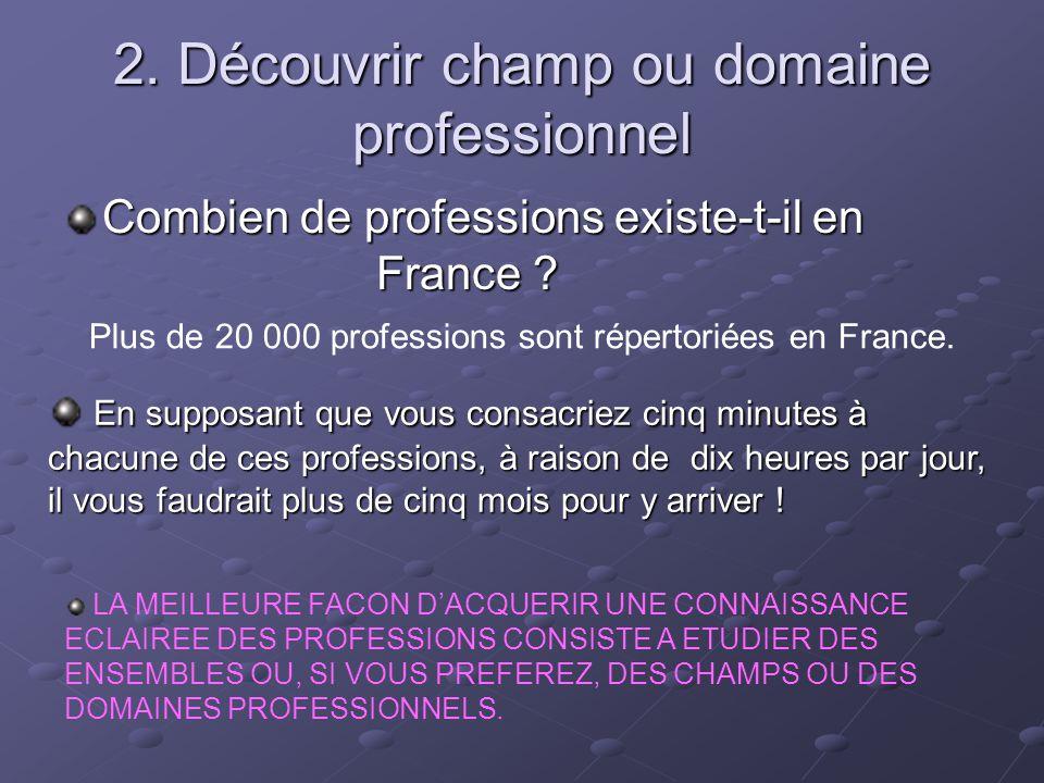 2. Découvrir champ ou domaine professionnel Combien de professions existe-t-il en France ? Plus de 20 000 professions sont répertoriées en France. En