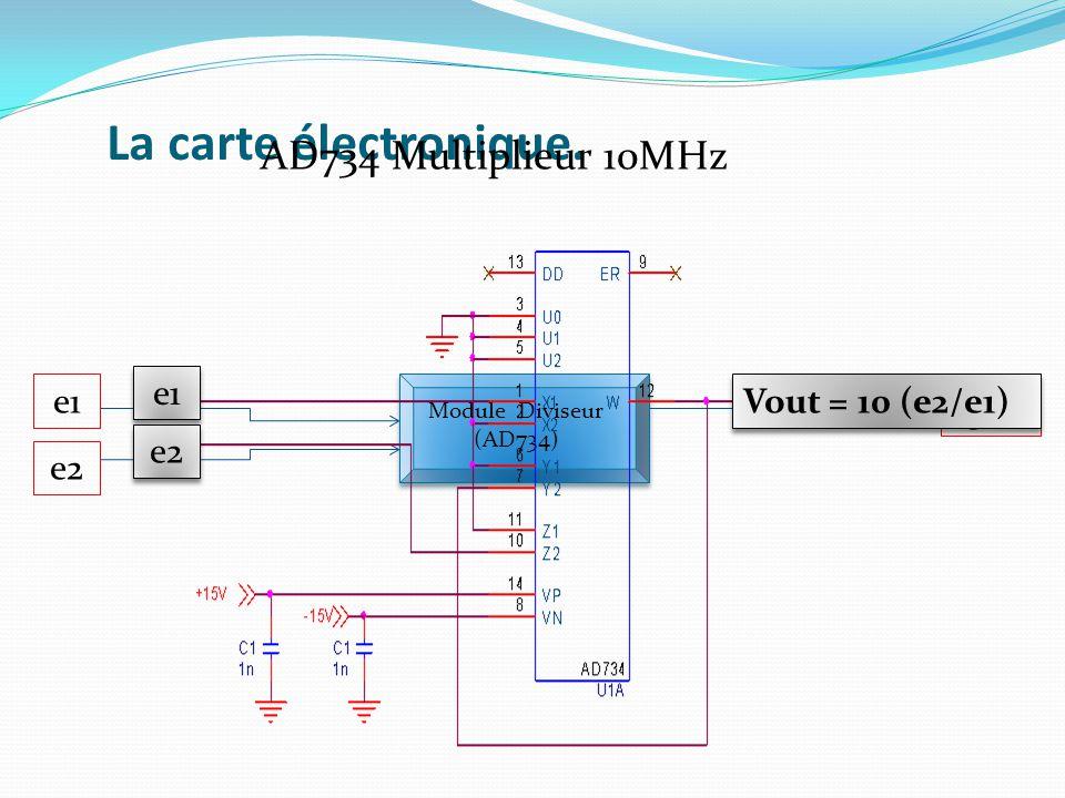 Module Diviseur (AD734) e1 e2 tg(  ) La carte électronique. AD734 Multiplieur 10MHz Vout = 10 (e2/e1) e1 e2