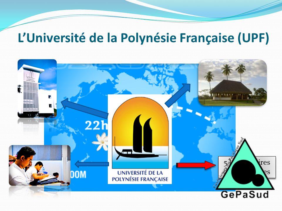 L'Université de la Polynésie Française (UPF) 5 laboratoires de recherches