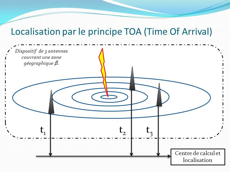 Localisation par le principe TOA (Time Of Arrival) Centre de calcul et localisation t1t1 t2t2 t3t3 Dispositif de 3 antennes couvrant une zone géograph