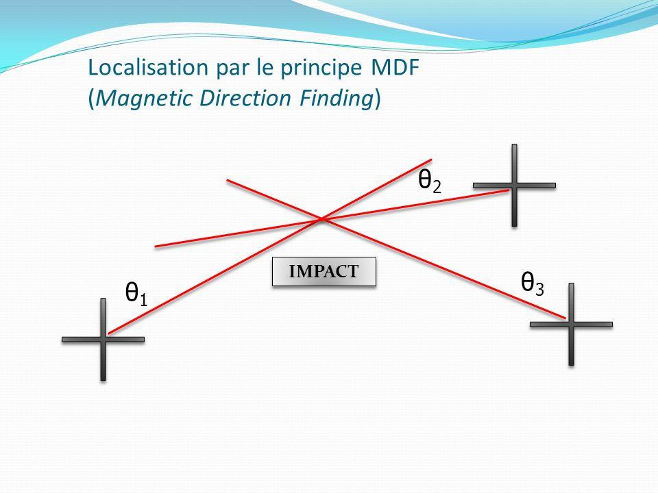 Localisation par le principe MDF (Magnetic Direction Finding) θ1θ1 θ2θ2 θ3θ3 IMPACT