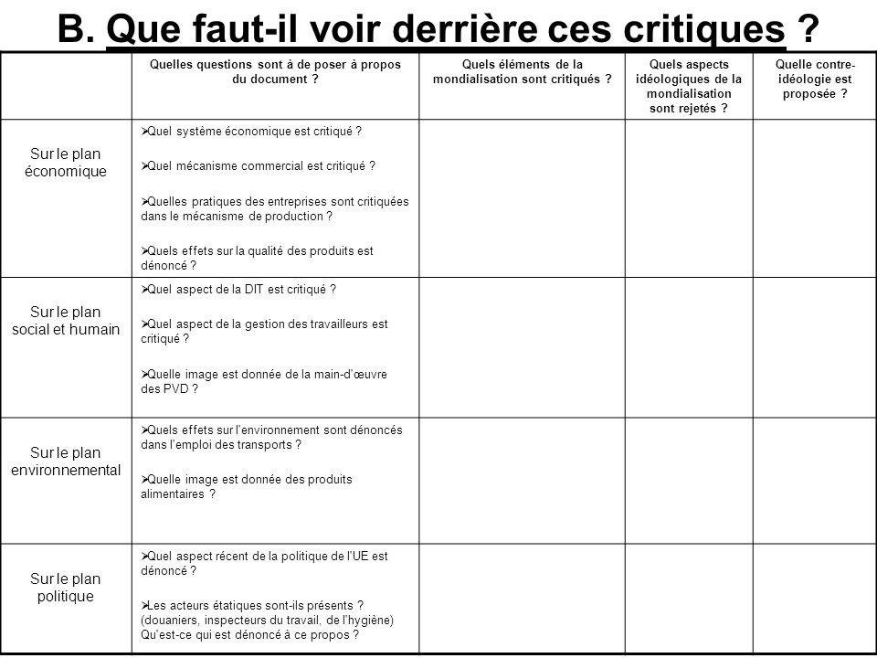 B. Que faut-il voir derrière ces critiques ? Quelles questions sont à de poser à propos du document ? Quels éléments de la mondialisation sont critiqu