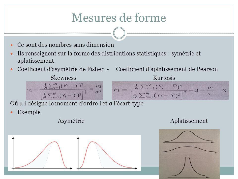 Mesures de forme Ce sont des nombres sans dimension Ils renseignent sur la forme des distributions statistiques : symétrie et aplatissement Coefficien