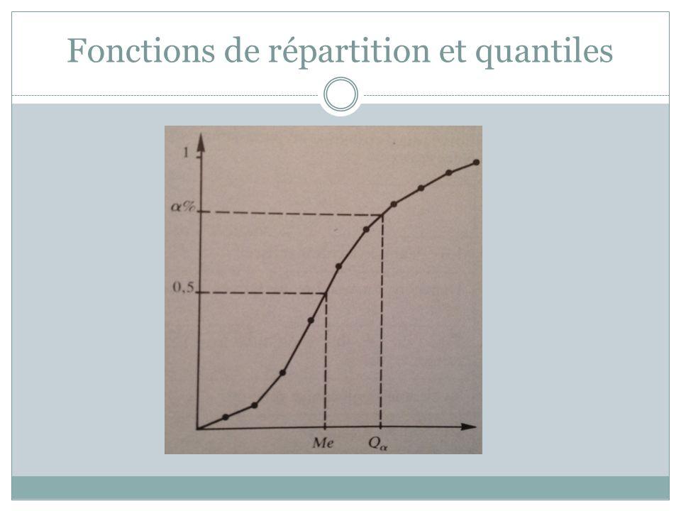 Mesures de dispersion Moments et moments centrés  Les moments centrés d'ordre pair renseignent sur la dispersion des observations autour de la moyenne et les moments centrés d'ordre impair sur la dissymétrie de la distribution.