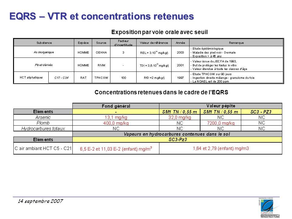 Exposition par voie orale avec seuil Concentrations retenues dans le cadre de l'EQRS 14 septembre 2007 EQRS – VTR et concentrations retenues
