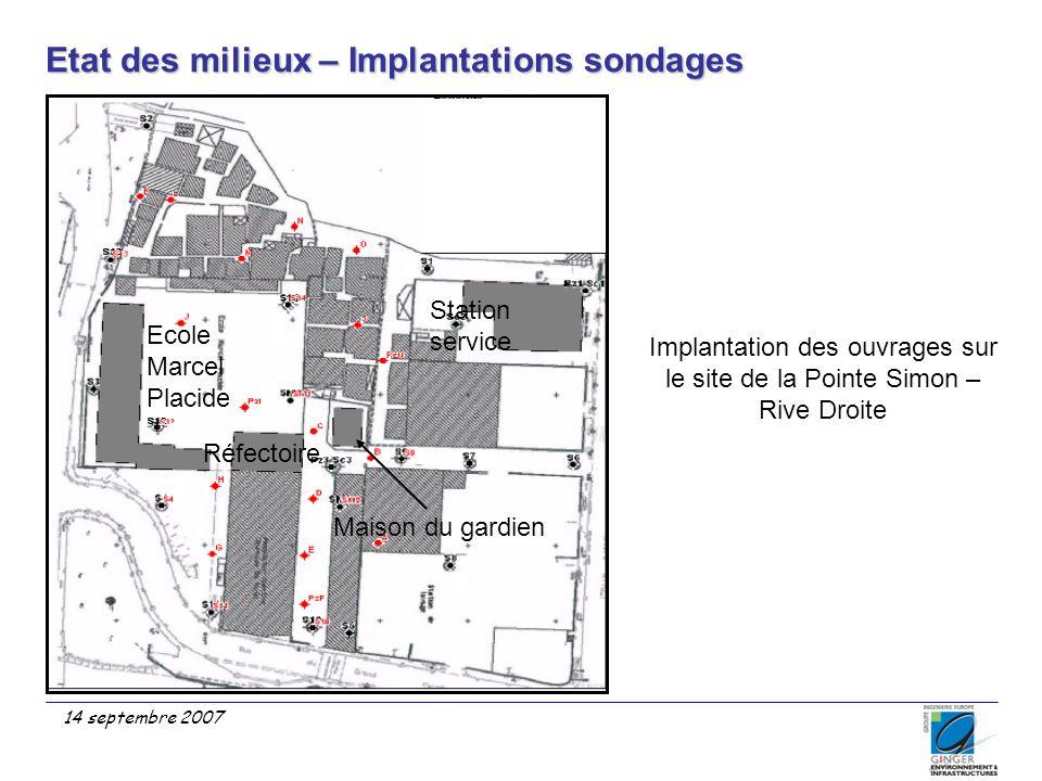 14 septembre 2007 Etat des milieux – Implantations sondages Implantation des ouvrages sur le site de la Pointe Simon – Rive Droite Ecole Marcel Placid